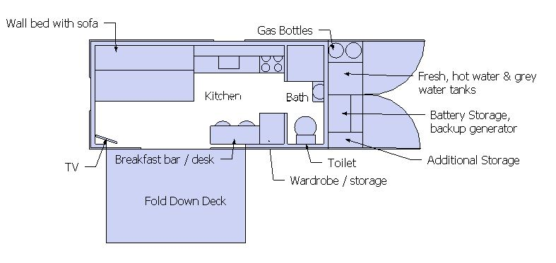 GB plan w Furniture